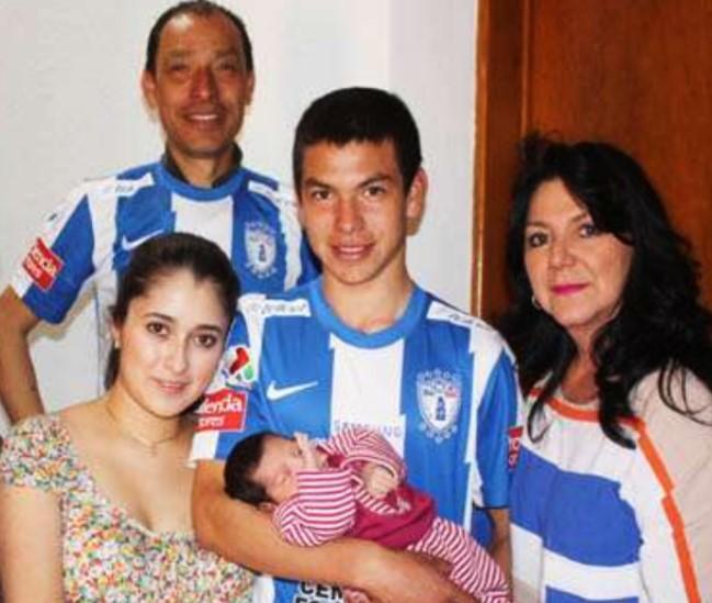 Hirving Lozano family