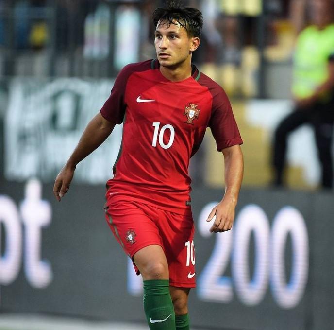 Joao Carvalho Portugal